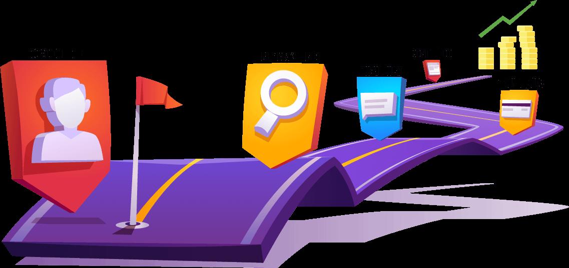Agência de Marketing Digital no Brasil e em Portugal retencao de clientes novos